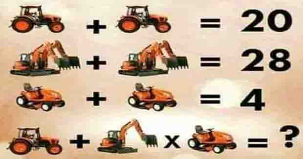 ¿Eres capaz de resolver este 'sencillo' problema?